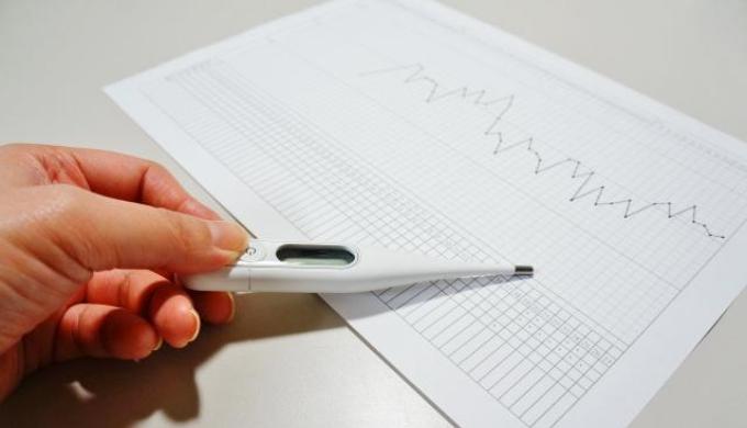 実測式の体温計